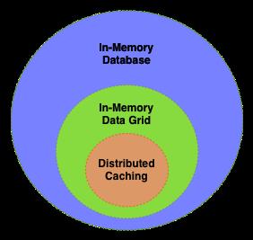 cache_grid_db